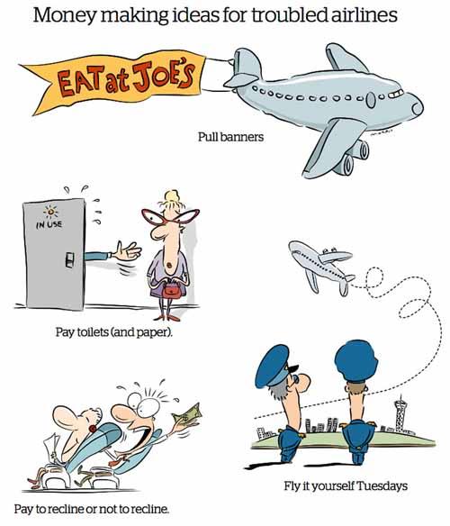 Airline fundraisingBlog
